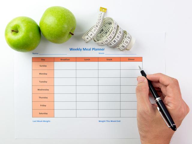 【ダイエット基礎③】健康的に痩せよう!正しいダイエットの目標の立て方 後編